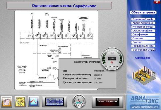 Мнемосхема системы диспетчеризации и учёта электрической энергии на предприятии